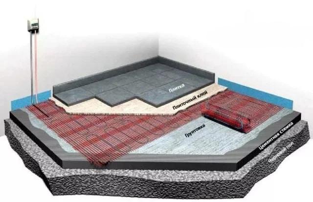 WtjbdXhpjKU - Pentair Thermal Management системы обогрева