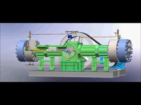 hqdefault - Sundyne компрессоры и насосы