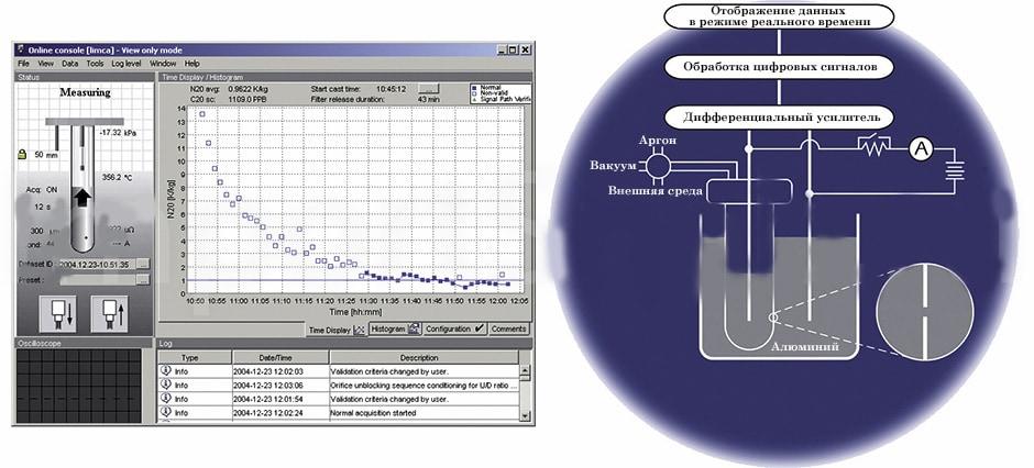limca 1 1 - HOESCH анализаторы алюминия