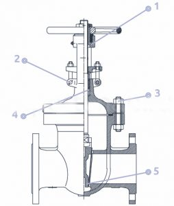 din 1 254x300 - Siekmann Econosto запорная арматура