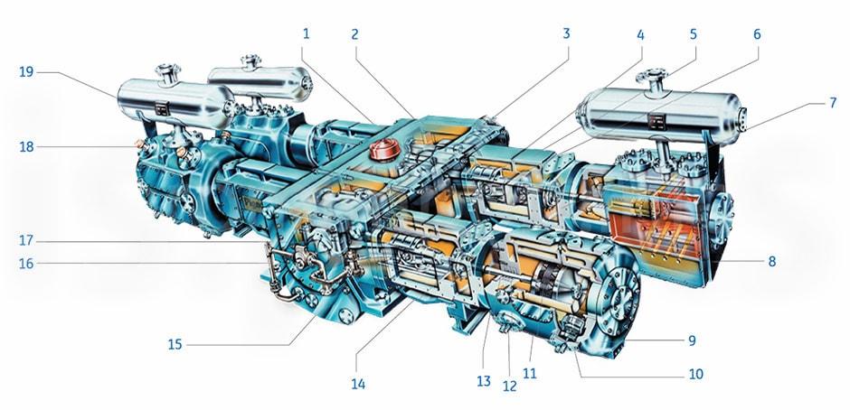 api618 porshnevoy 1 - GE Nuovo Pignone (Нуово Пиньоне) компрессоры, турбины