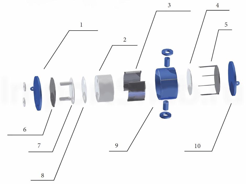 supermax design 1 - Теплообменники Tranter (Трантер)