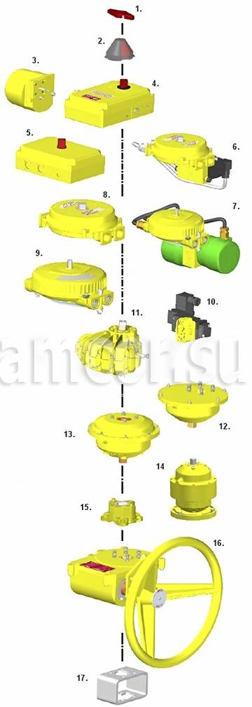 modular kinetrol 1 - Kinetrol (Кинетрол) приводы, поворотные амортизаторы