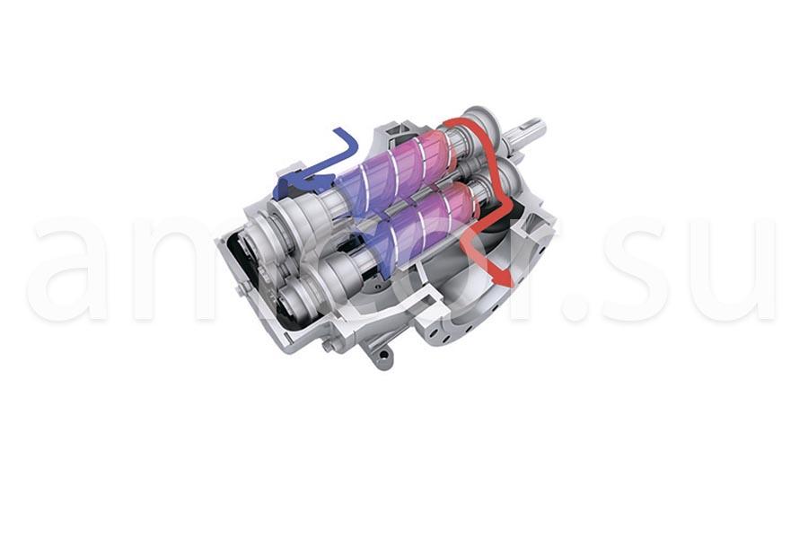 2 4 - Leistritz: винтовые насосы для химической и нефтехимической отраслей