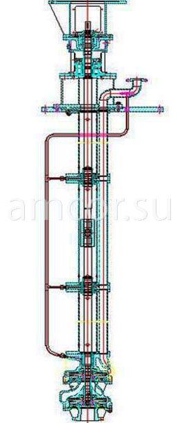 Заказать поставку и сервис насосов Danai Pumps серии LH в России и СНГ от официального производителя.